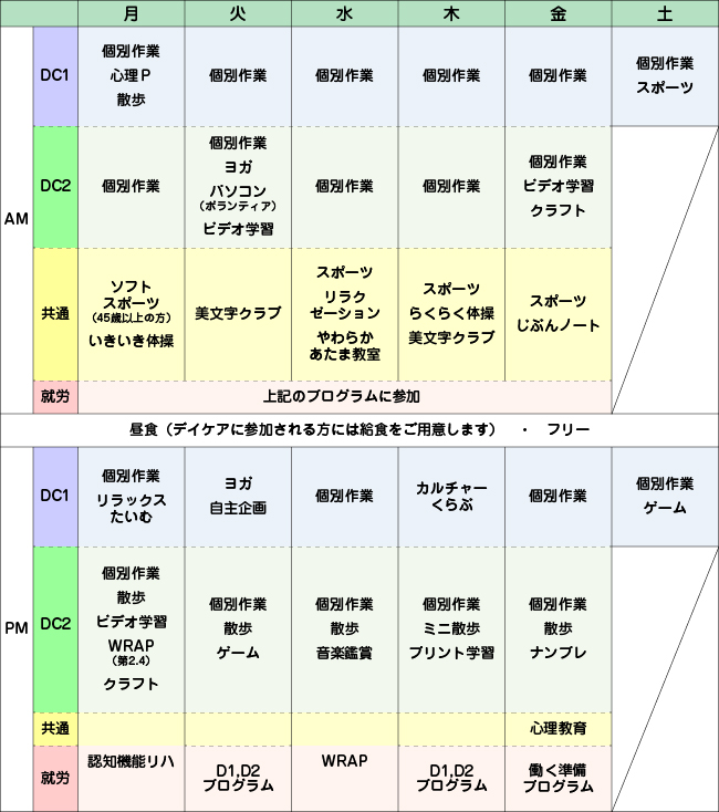 デイケアプログラム1・2(例)